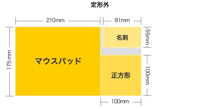 マウスパッド 257mm×210mm, 名刺 55mm×91mm, 正方形 100mm×100mm